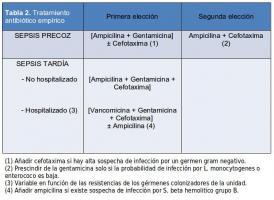 Meningitis Bacteriana.jpg